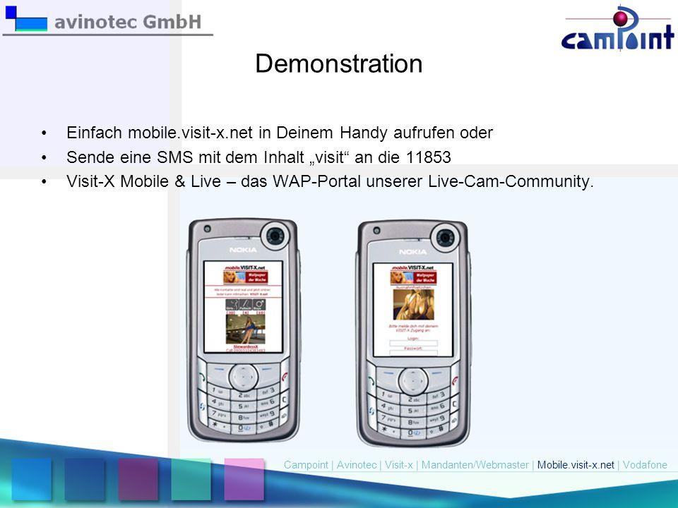 Demonstration Einfach mobile.visit-x.net in Deinem Handy aufrufen oder
