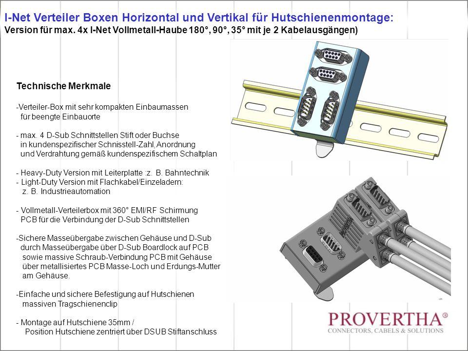 I-Net Verteiler Boxen Horizontal und Vertikal für Hutschienenmontage: