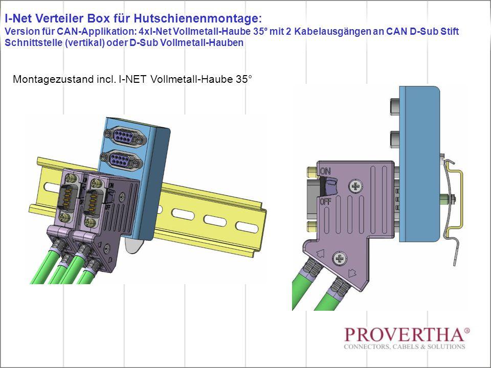 I-Net Verteiler Box für Hutschienenmontage: