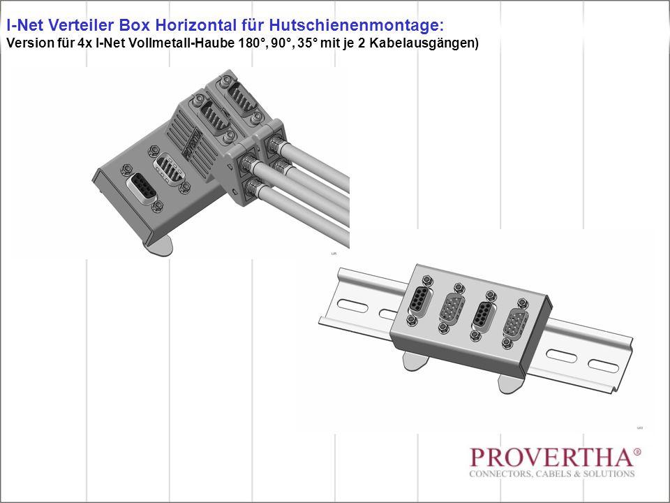 I-Net Verteiler Box Horizontal für Hutschienenmontage: