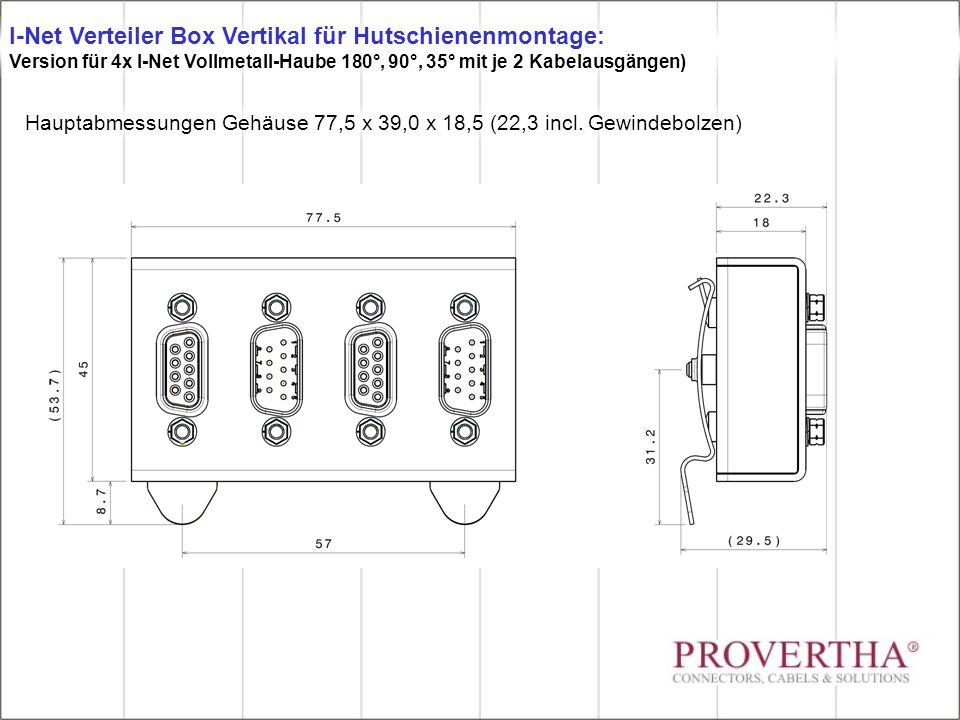 I-Net Verteiler Box Vertikal für Hutschienenmontage: