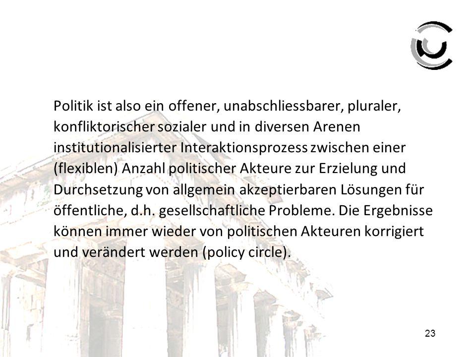 Politikwissenschaft Politikwissenschaft ist eine akademische, interdisziplinäre, praktisch wie empirisch ausgerichtete.