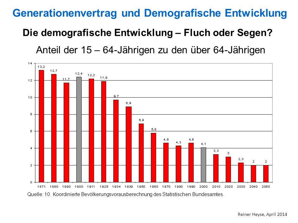 Generationenvertrag und Demografische Entwicklung