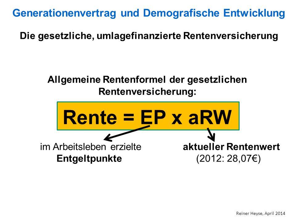Rente = EP x aRW Generationenvertrag und Demografische Entwicklung
