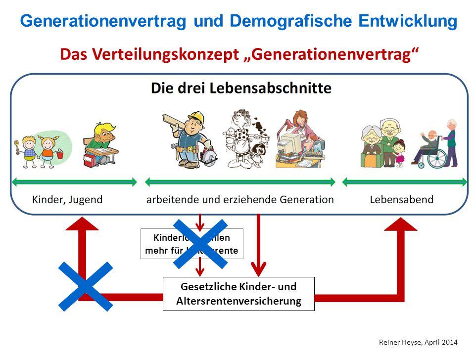 """Das Verteilungskonzept """"Generationenvertrag"""