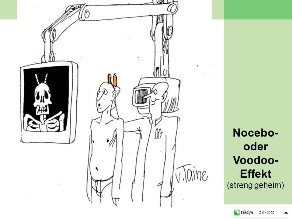 Nocebo- oder Voodoo-Effekt (streng geheim)