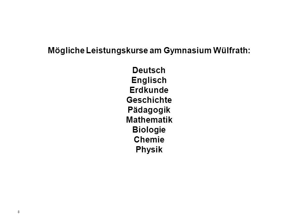 Mögliche Leistungskurse am Gymnasium Wülfrath: Deutsch Englisch Erdkunde Geschichte Pädagogik Mathematik Biologie Chemie Physik