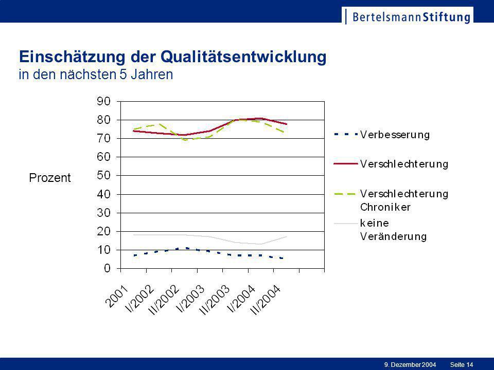 Einschätzung der Qualitätsentwicklung in den nächsten 5 Jahren