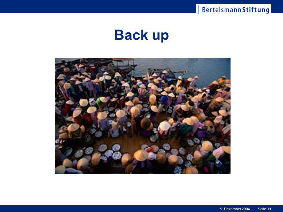 Back up 9. Dezember 2004