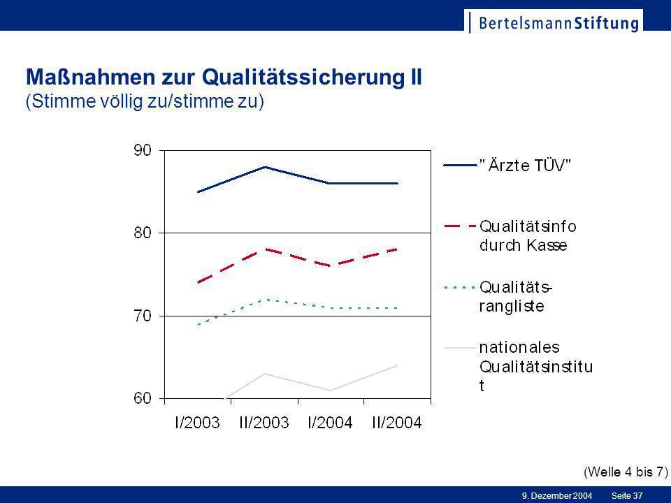 Maßnahmen zur Qualitätssicherung II (Stimme völlig zu/stimme zu)