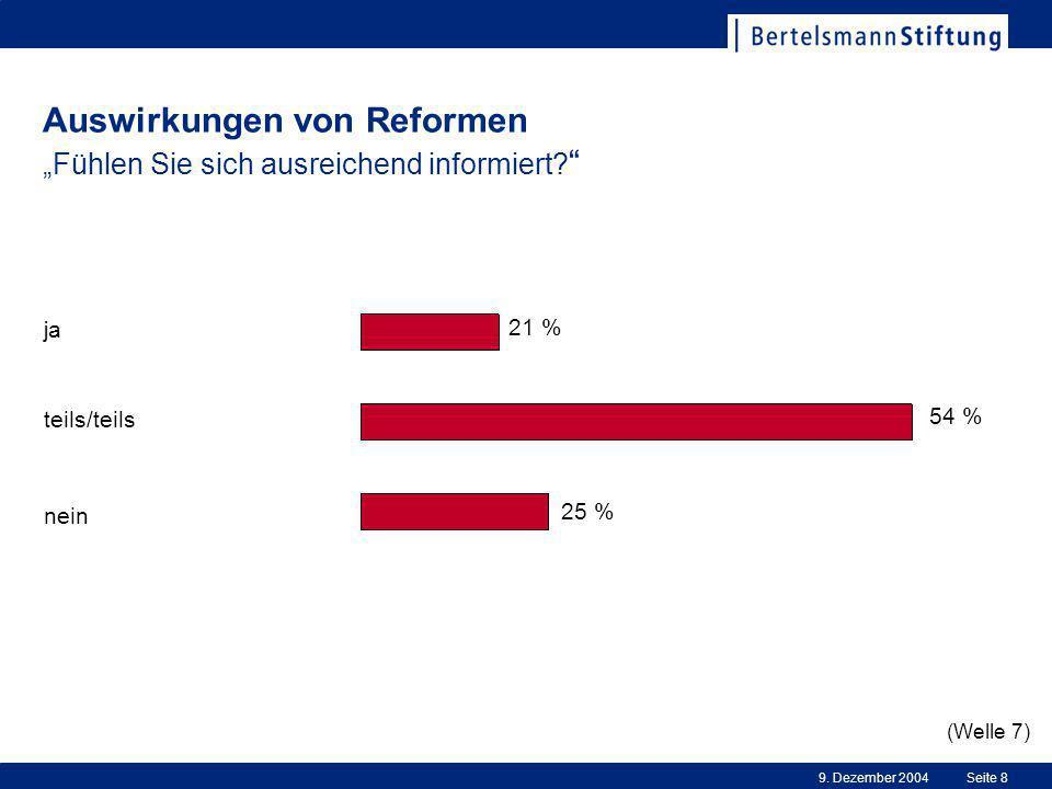 Auswirkungen von Reformen