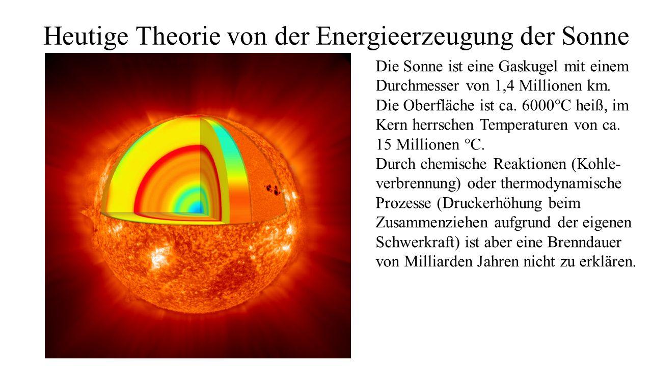 Heutige Theorie von der Energieerzeugung der Sonne