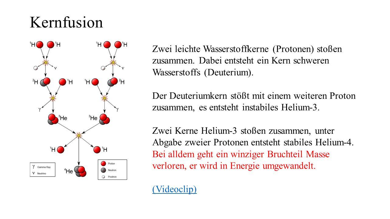 Kernfusion Zwei leichte Wasserstoffkerne (Protonen) stoßen zusammen. Dabei entsteht ein Kern schweren Wasserstoffs (Deuterium).