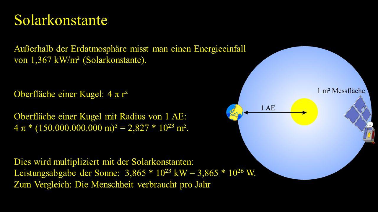 Solarkonstante Außerhalb der Erdatmosphäre misst man einen Energieeinfall von 1,367 kW/m² (Solarkonstante).