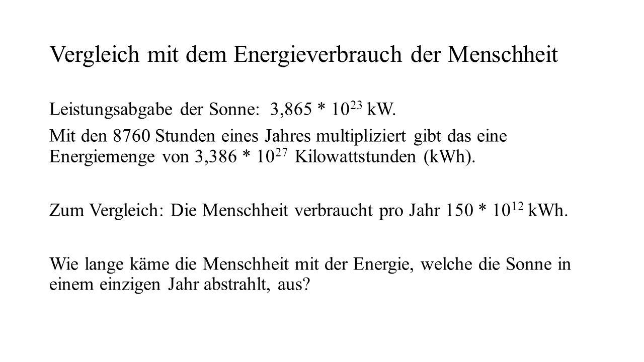 Vergleich mit dem Energieverbrauch der Menschheit