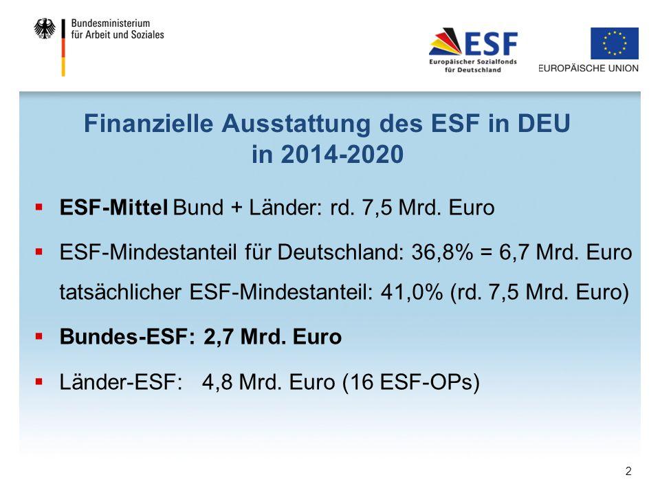 Finanzielle Ausstattung des ESF in DEU in 2014-2020