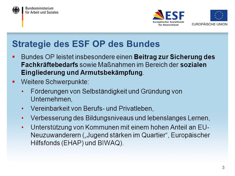 Strategie des ESF OP des Bundes