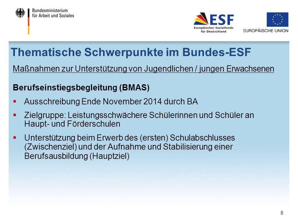 Thematische Schwerpunkte im Bundes-ESF