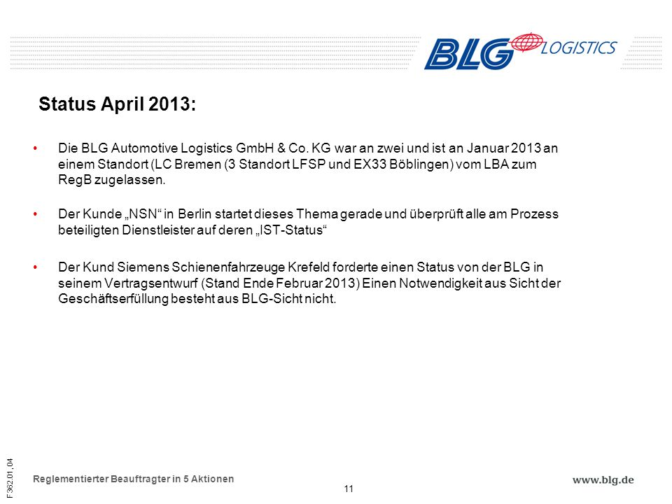 Status April 2013: