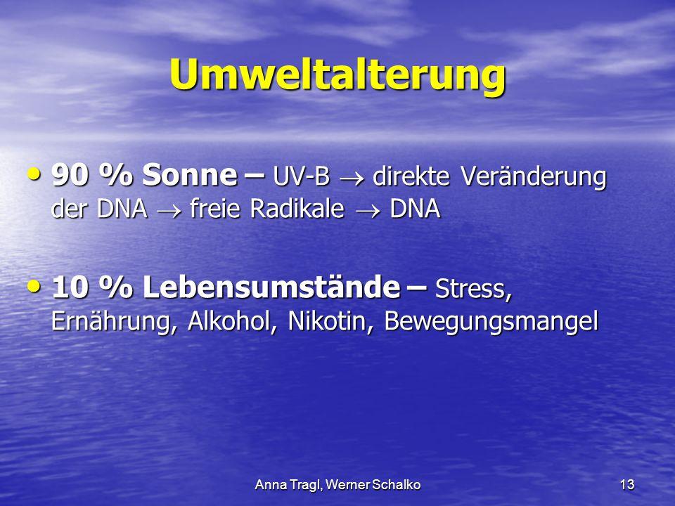 Anna Tragl, Werner Schalko