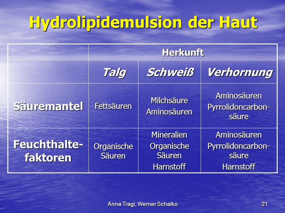 Hydrolipidemulsion der Haut