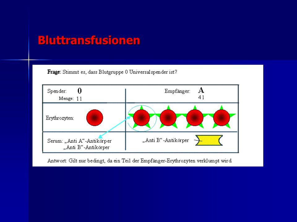 Bluttransfusionen