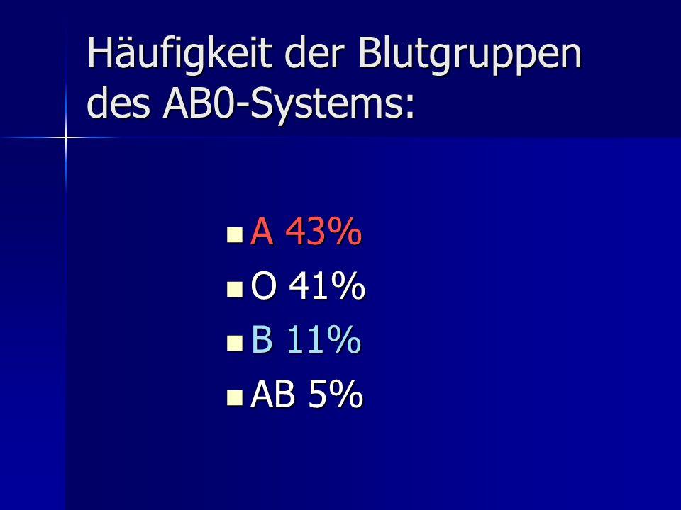 Häufigkeit der Blutgruppen des AB0-Systems: