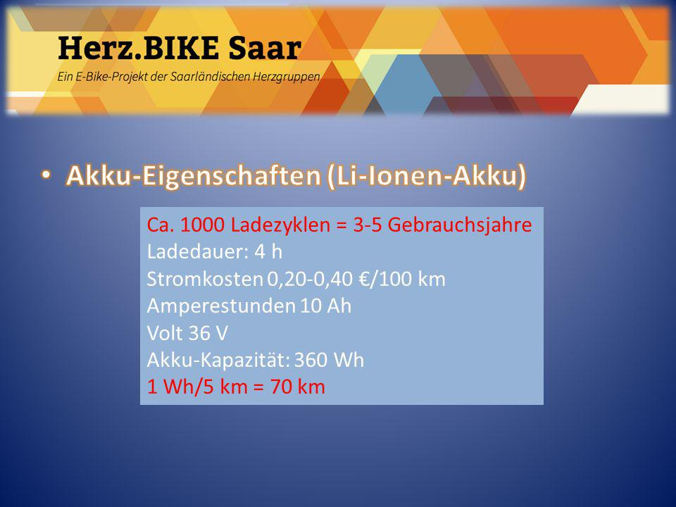 Herz.BIKE Saar Akku-Eigenschaften (Li-Ionen-Akku)