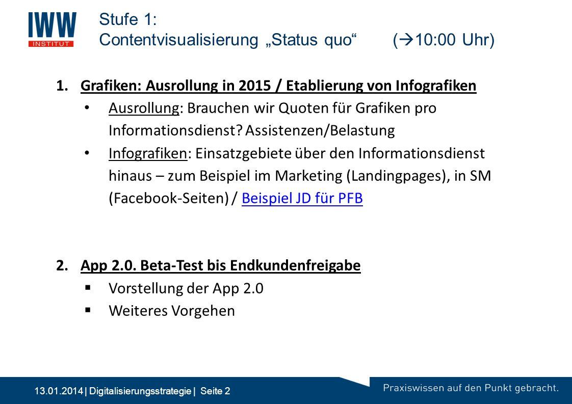 """Contentvisualisierung """"Status quo (10:00 Uhr)"""