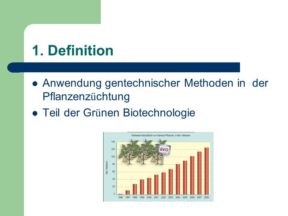 1. Definition Anwendung gentechnischer Methoden in der Pflanzenzüchtung.