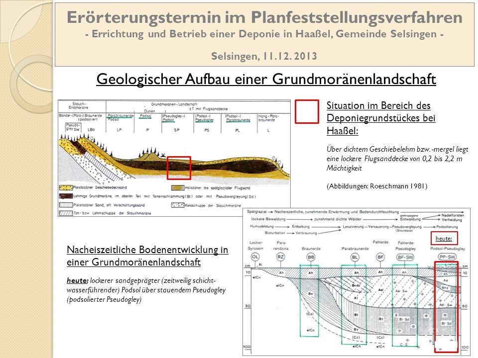 Geologischer Aufbau einer Grundmoränenlandschaft