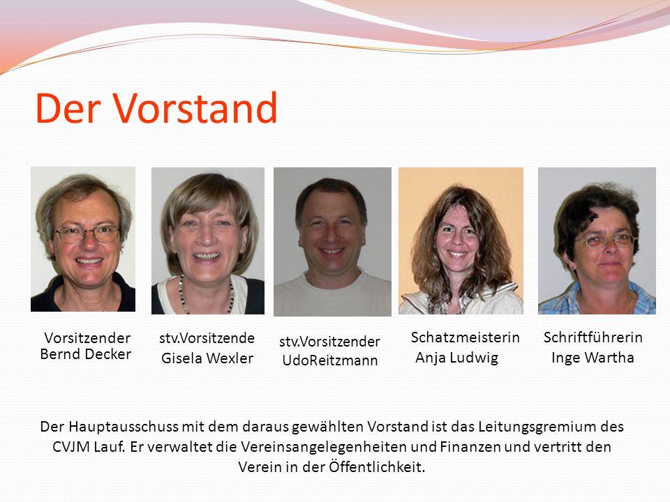 Der Vorstand Vorsitzender Gisela Wexler Schatzmeisterin Anja Ludwig