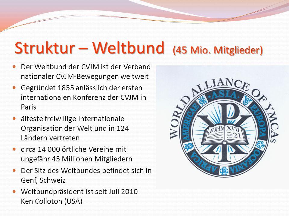 Struktur – Weltbund (45 Mio. Mitglieder)