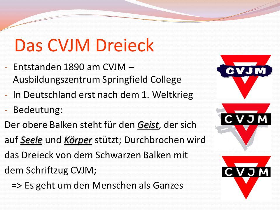 Das CVJM Dreieck Entstanden 1890 am CVJM – Ausbildungszentrum Springfield College. In Deutschland erst nach dem 1. Weltkrieg.