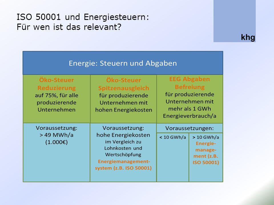 ISO 50001 und Energiesteuern: Für wen ist das relevant