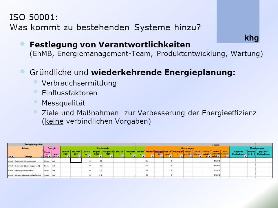 ISO 50001: Was kommt zu bestehenden Systeme hinzu