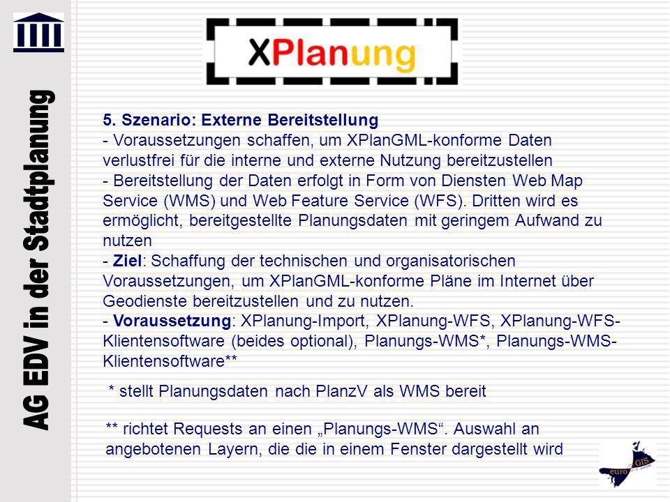 5. Szenario: Externe Bereitstellung