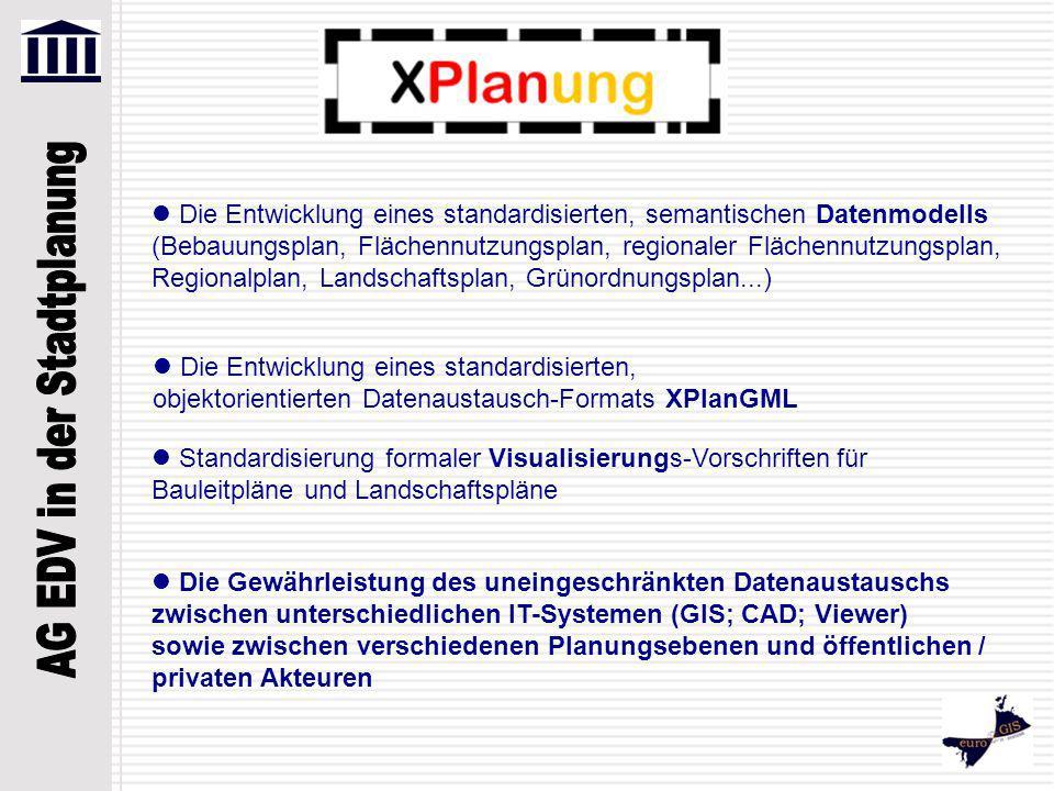  Die Entwicklung eines standardisierten, semantischen Datenmodells (Bebauungsplan, Flächennutzungsplan, regionaler Flächennutzungsplan, Regionalplan, Landschaftsplan, Grünordnungsplan...)