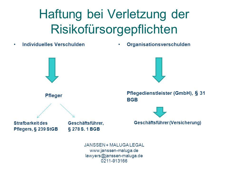 Haftung bei Verletzung der Risikofürsorgepflichten
