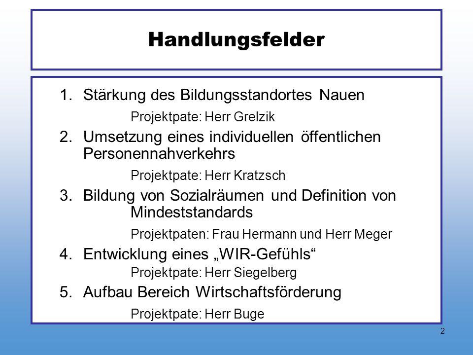 Handlungsfelder Stärkung des Bildungsstandortes Nauen