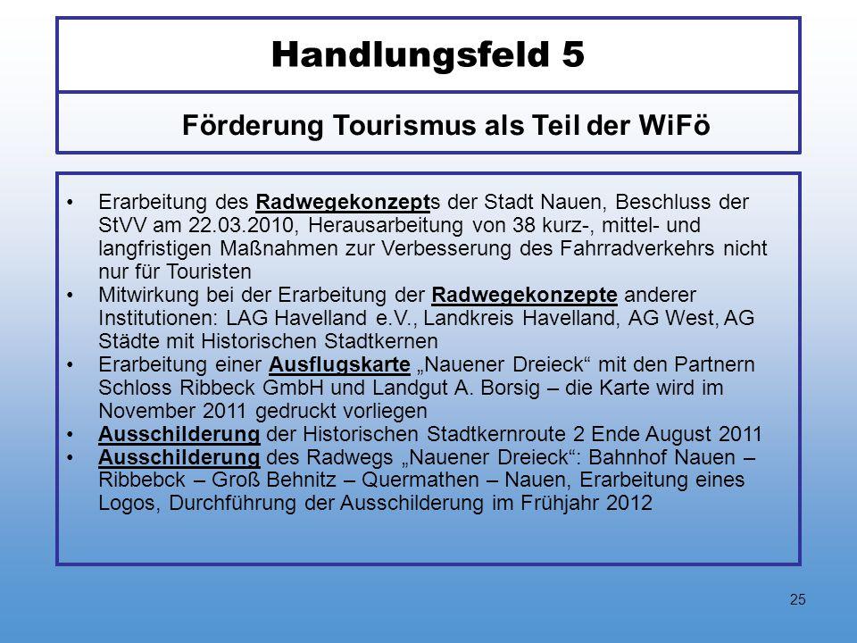 Förderung Tourismus als Teil der WiFö