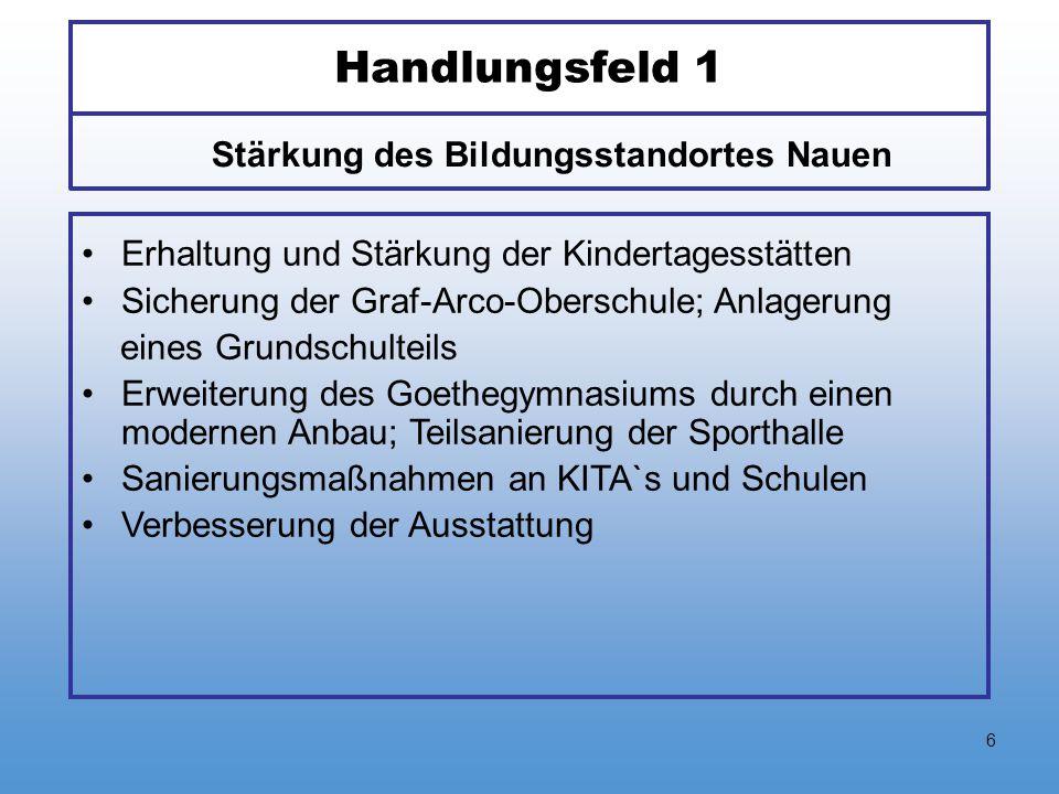 Stärkung des Bildungsstandortes Nauen