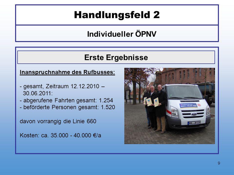 Handlungsfeld 2 Individueller ÖPNV Erste Ergebnisse
