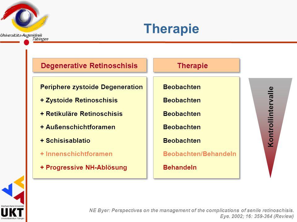 Degenerative Retinoschisis