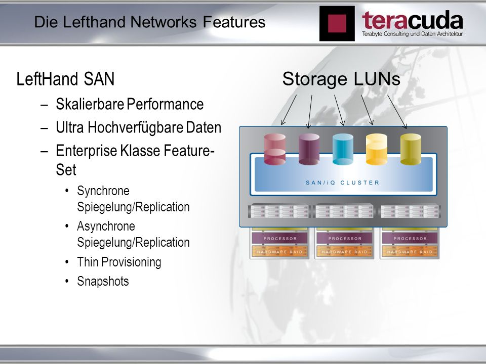 Die Lefthand Networks Features