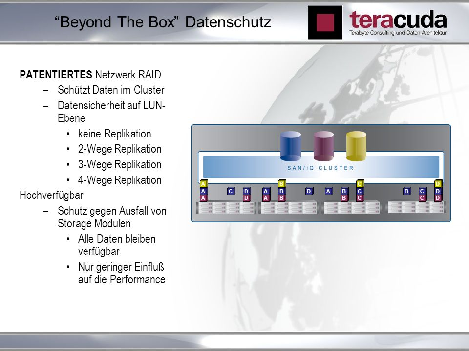 Beyond The Box Datenschutz