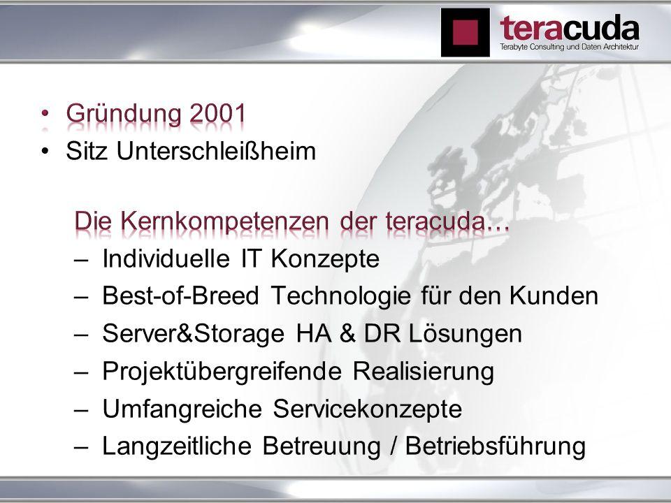 Sitz Unterschleißheim Die Kernkompetenzen der teracuda…