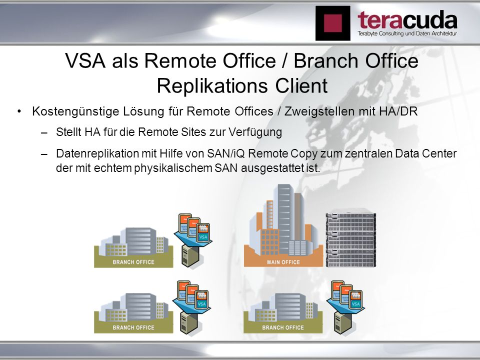 VSA als Remote Office / Branch Office Replikations Client