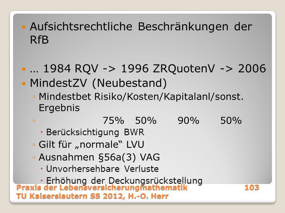 Aufsichtsrechtliche Beschränkungen der RfB