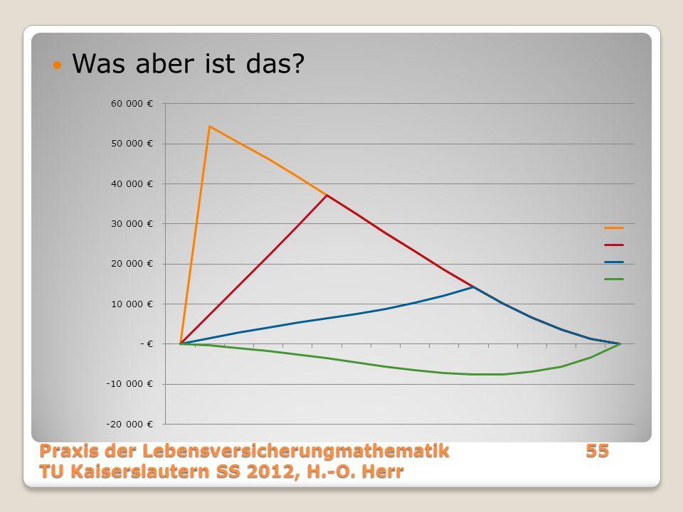 Was aber ist das Praxis der Lebensversicherungmathematik 55 TU Kaiserslautern SS 2012, H.-O. Herr